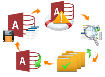 Features of MS Access Database Repair & Recovery Tool