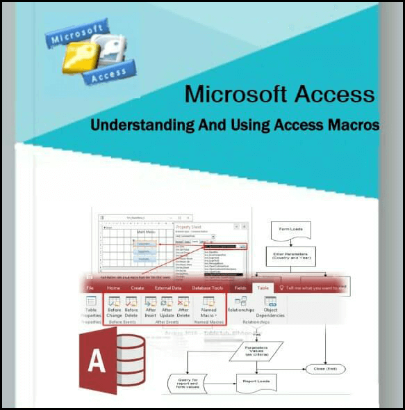 Use Of Macros In MS Access